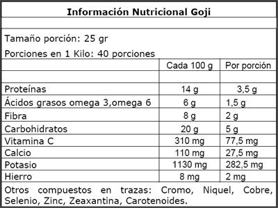 info nutri goji